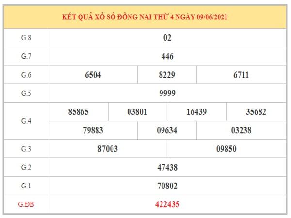 Thống kê KQXSDN ngày 16/6/2021 dựa trên kết quả kì trước