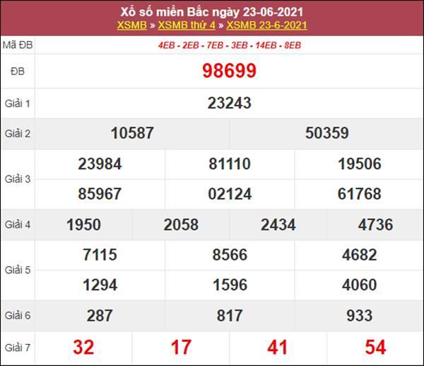 Thống kê XSMB 24/6/2021 thứ 5 chốt loto gan miền Bắc