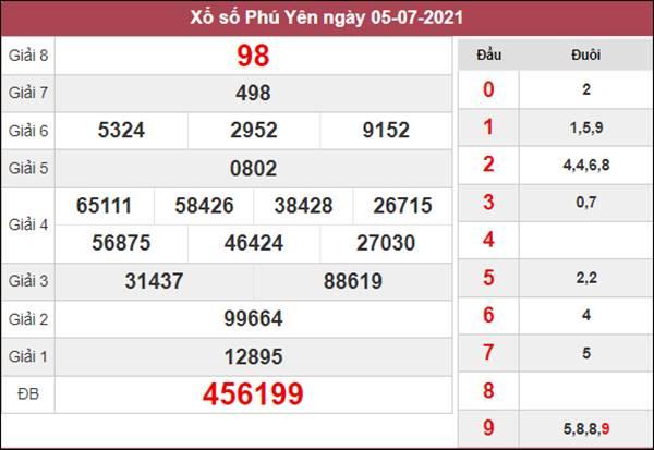 Thống kê XSPY 12/7/2021 thứ 2 chốt bạch thủ lô Phú Yên