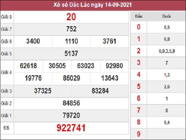 Thống kê XSDLK 21-09-2021